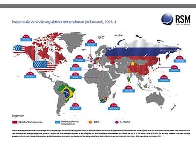 Weltweit: Unternehmensgründungen