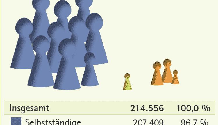 Freiwillig arbeitslos Versicherte Statistik