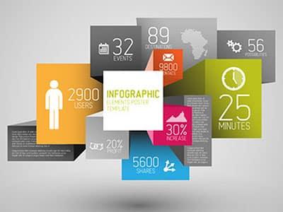 Unsere Top 5 Onlinetools Um Infografiken Zu Erstellen Gründerküche