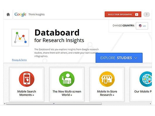 Infografiktool-googledata-Screenshot