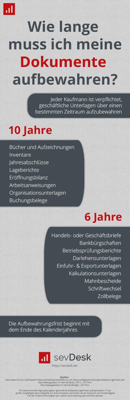 infografik_dokumente