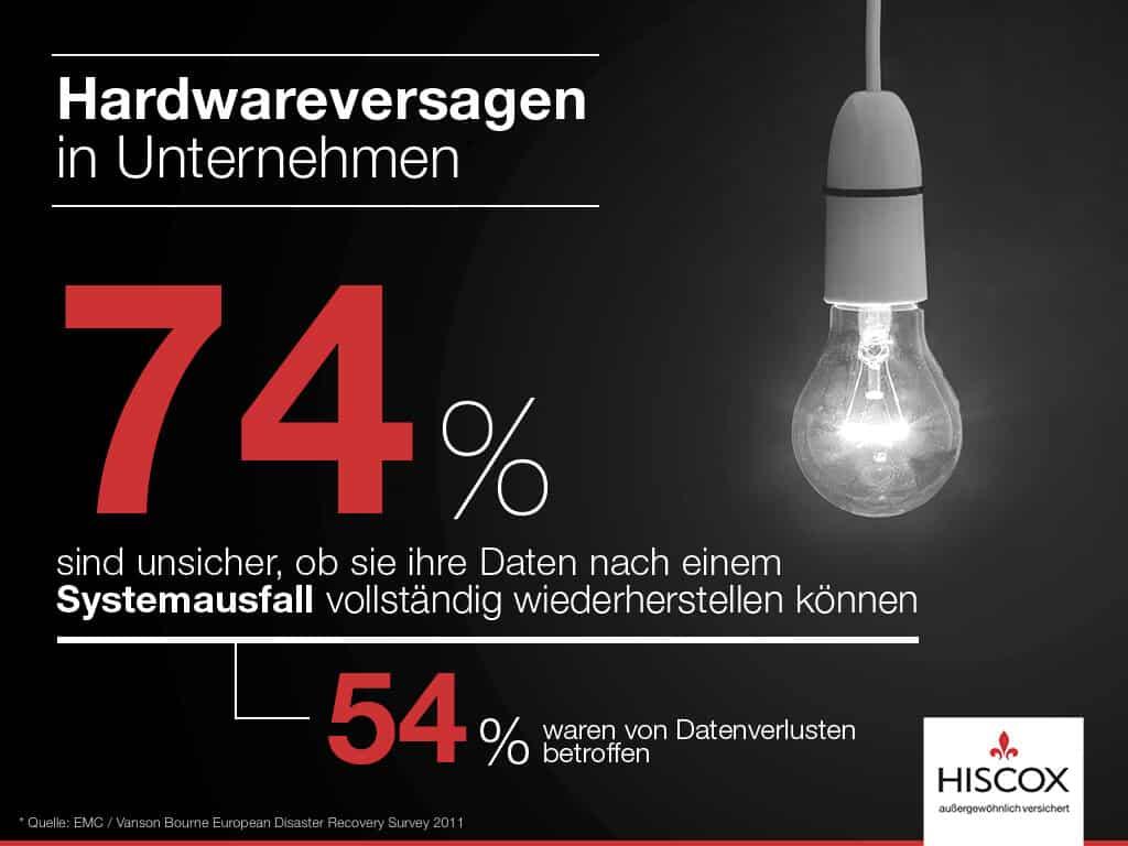 Hiscox_Infografik_Berater1