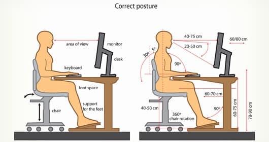 Arbeitsplatz zeichnung  Wie ergonomisch muss der Arbeitsplatz sein? – Pflichten des ...