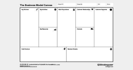businessmodelcanvas-tabelle