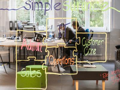 Simplesurance Startup Büro Berlin