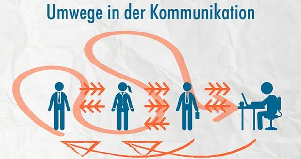 8-schritte-zur-effizienzsteigerung-so-organisiert-ihr-euer-startup-effizienter-2
