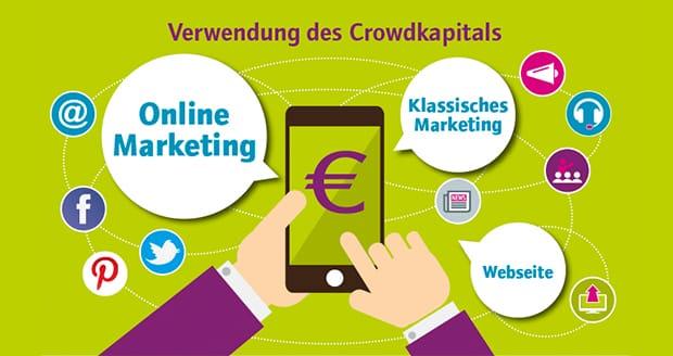 taramax-startup-crowdfounding