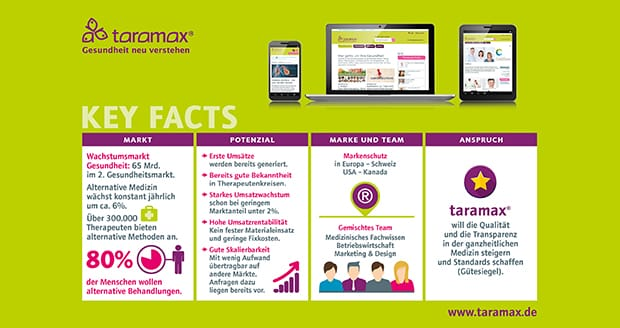 taramax-startup-keyfacts