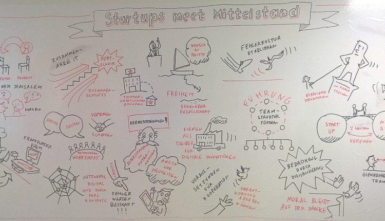 csm_GraphicRec-Startups-meet-Mittelstand_5190aa13b4