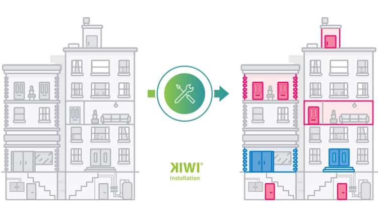 kiwi-ki-startups