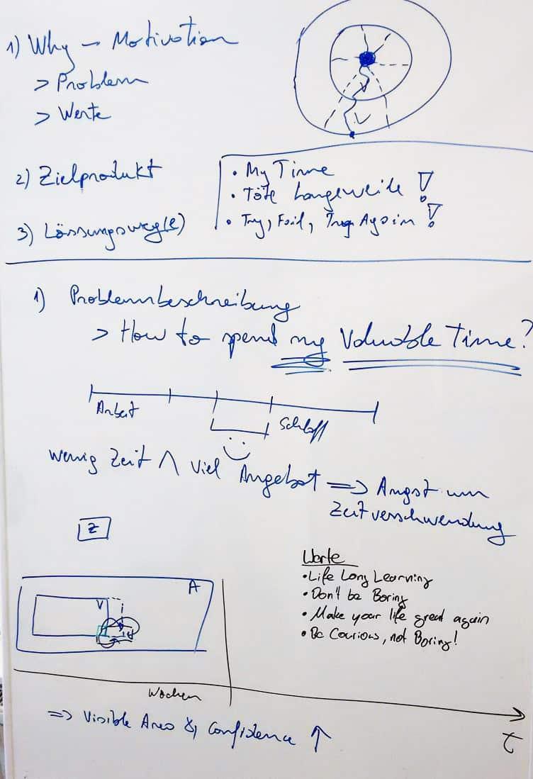 brainplug-gruenderstory-executive-summary