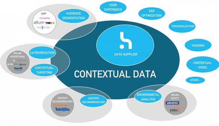 hyscore-io-startup-gruenderstory-gruenderteam-data