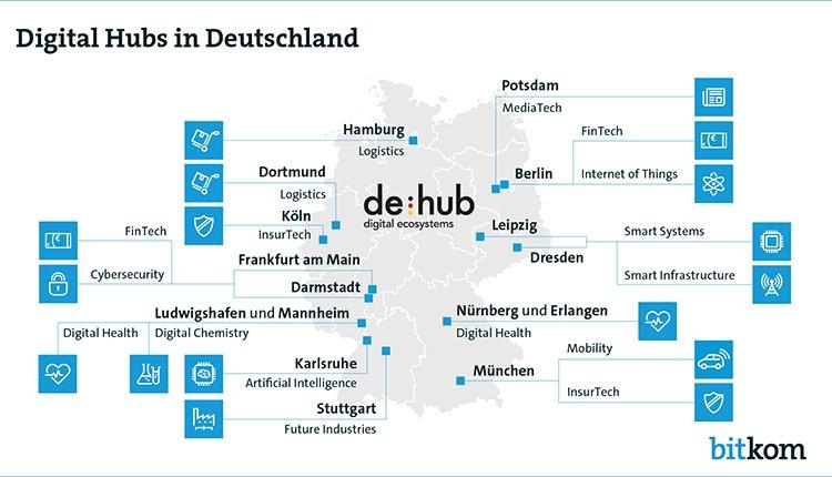 digital-hubs-deutschland-uebersicht