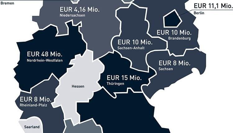 vc-investitionen-bundeslaender-2018