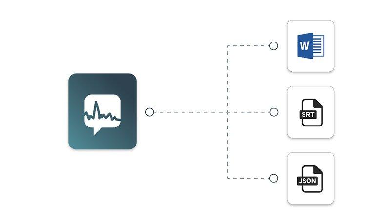 amberscript-gruenderstory-startup-funktion