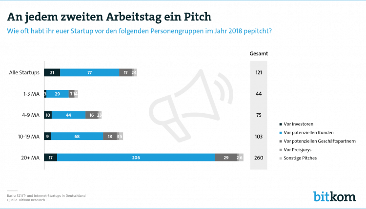 190703_startup-leben_pg
