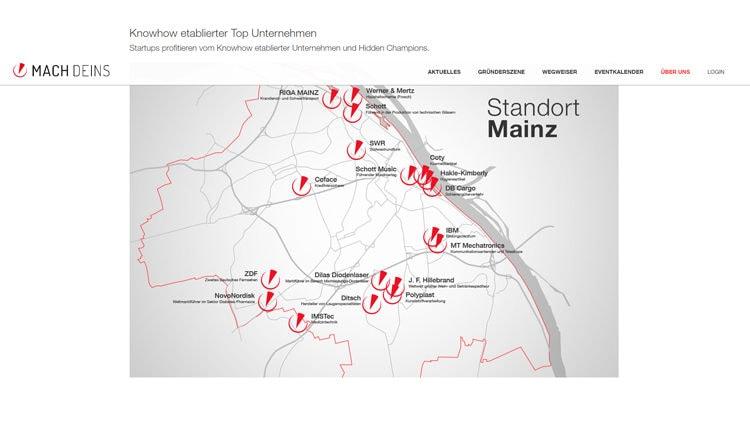 gruenderoekosystem-mainz-uebersicht-unternehmen