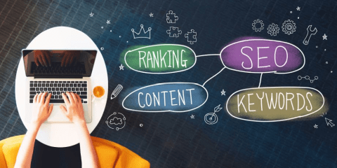 SEO-Contentmarketing