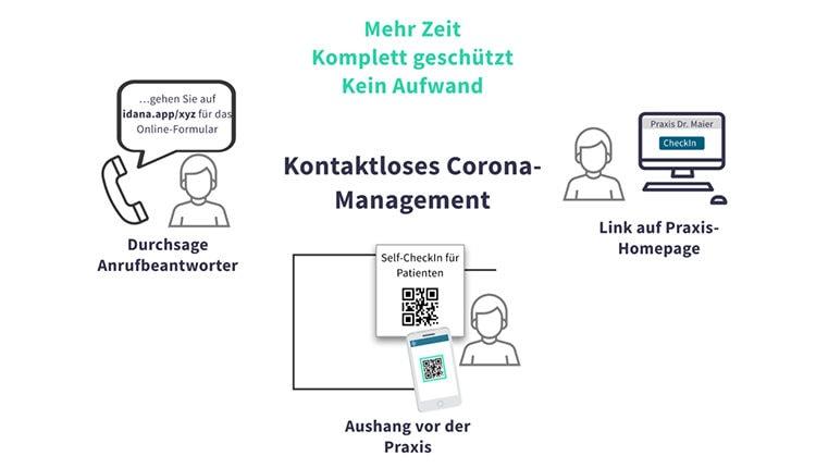gruenderstory-tomes-digitale-patientenaufnahme-idana-corona